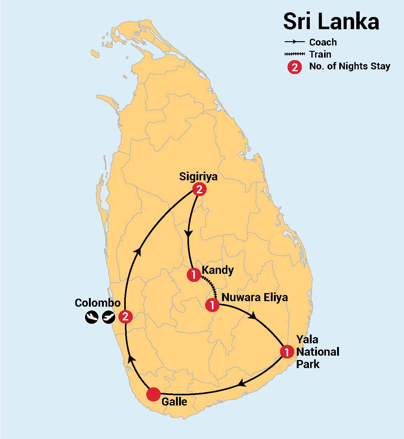 8 Day Sri Lanka